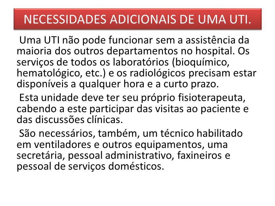 NECESSIDADES ADICIONAIS DE UMA UTI. Uma UTI não pode funcionar sem a assistência da maioria dos outros departamentos no hospital. Os serviços de todos