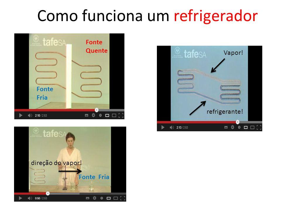 Como funciona um refrigerador Fonte Quente Fonte Fria Vapor! refrigerante! Fonte Fria direção do vapor!