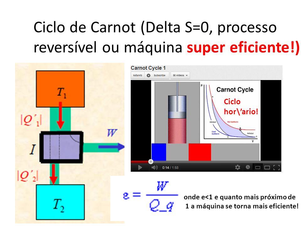 Ciclo de Carnot (Delta S=0, processo reversível ou máquina super eficiente!) onde e<1 e quanto mais próximo de 1 a máquina se torna mais eficiente! Ci