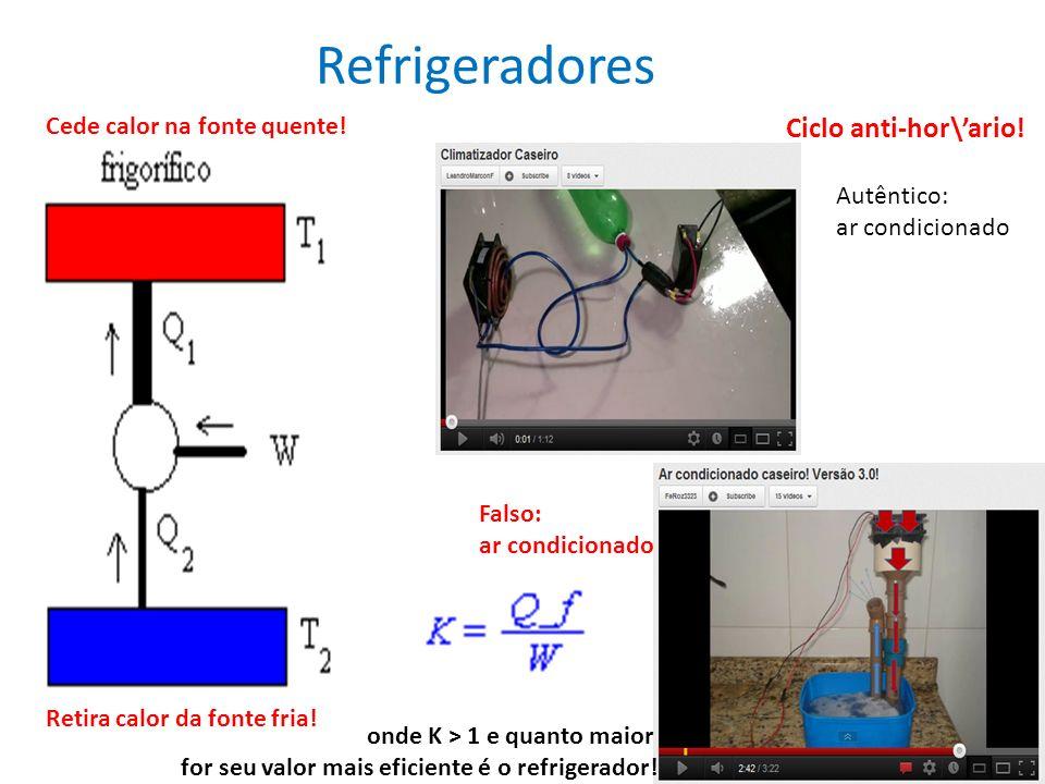 Refrigeradores onde K > 1 e quanto maior for seu valor mais eficiente é o refrigerador! Ciclo anti-hor\ario! Autêntico: ar condicionado Falso: ar cond