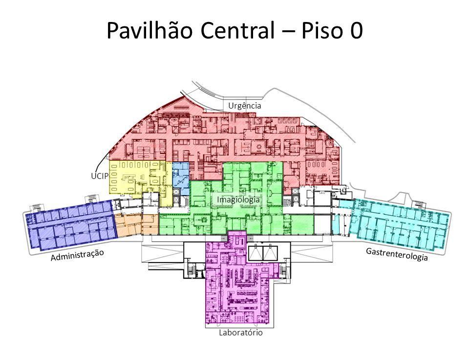 Gastrenterologia Urgência Laboratório Administração UCIP Imagiologia Pavilhão Central – Piso 0