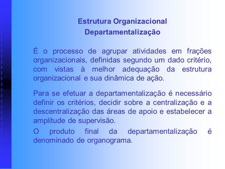 ESTRUTURA ORGANIZACIONAL Operação Estabelecida x Operação Real Estrutura Formal x Estrutura Informal
