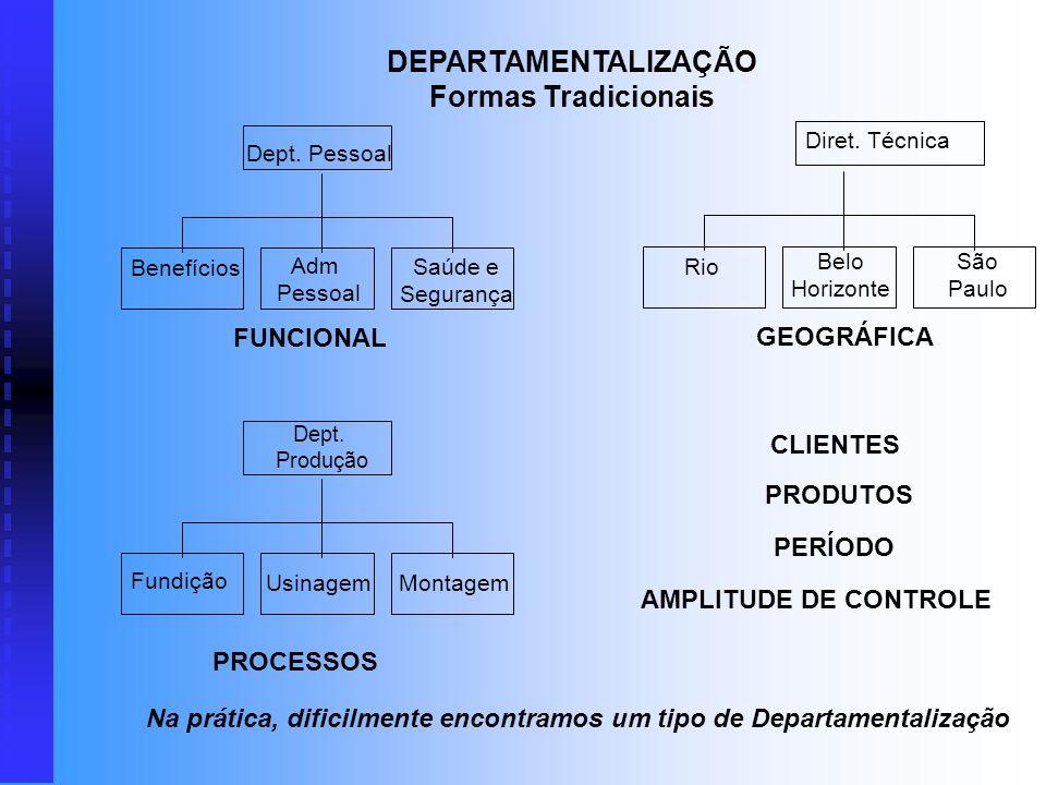 Estrutura Organizacional Departamentalização Cabe ressaltar que não existe a departamentalização ideal. Todos os tipos apresentam vantagens e desvanta