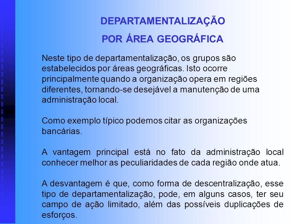 DEPARTAMENTALIZAÇÃO Formas Tradicionais Dept. Pessoal Benefícios Adm Pessoal Saúde e Segurança FUNCIONAL Diret. Técnica Rio Belo Horizonte São Paulo G