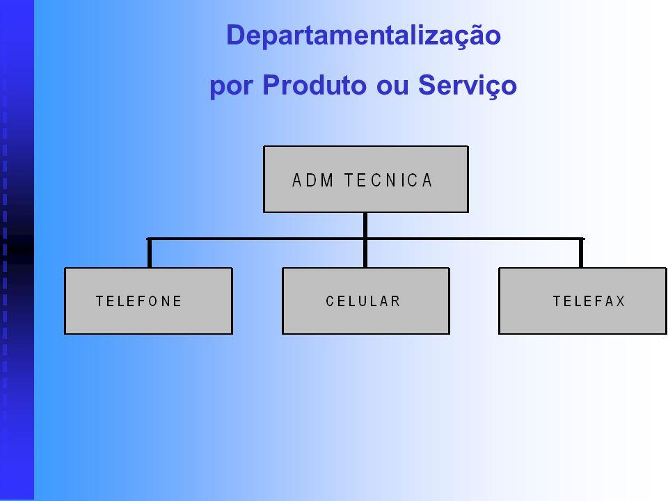 DEPARTAMENTALIZAÇÃO POR PRODUTO OU SERVIÇO Neste tipo, as atividades são agrupadas com base nos produtos ou serviços. É utilizado em grandes empresas