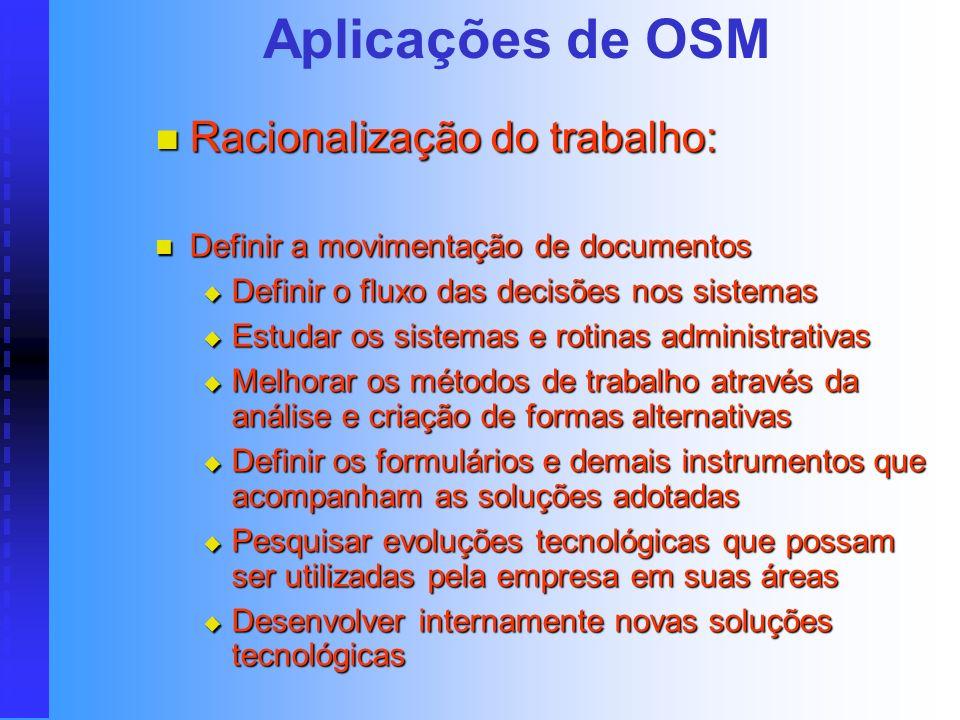 Aplicações de OSM Desenvolvimento organizacional: Desenvolvimento organizacional: Estudar e definir os ciclos organizacionais Estudar e definir os cic