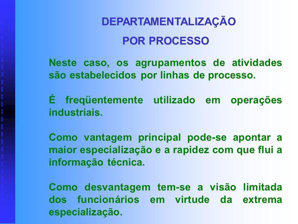 DEPARTAMENTALIZAÇÃO POR PERÍODO DE TEMPO