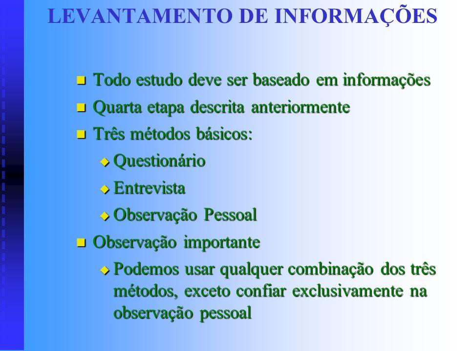 ETAPAS DE UM ESTUDO Definição do objeto de estudo Definição do objeto de estudo Pesquisa preliminar Pesquisa preliminar Planejamento da ação Planejame