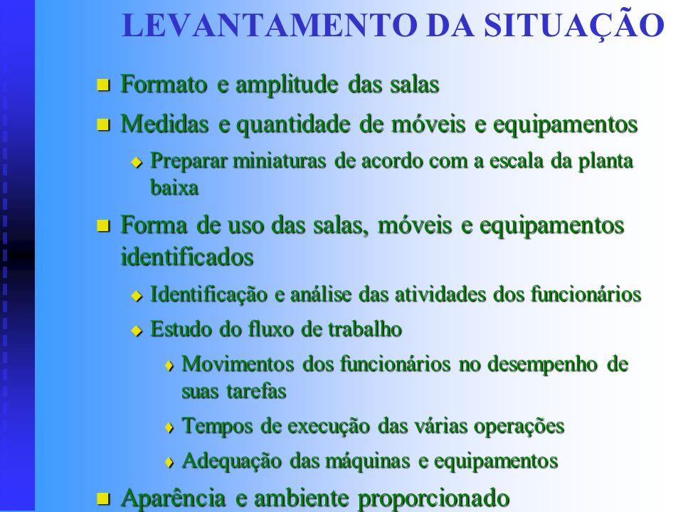 LEVANTAMENTO DO AMBIENTE Planta baixa (escala preferível 1:50) Planta baixa (escala preferível 1:50) Vias de acesso e análise do ponto de localização