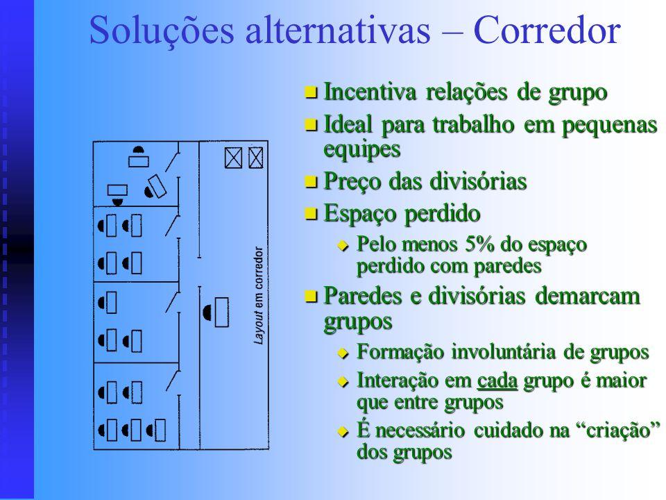 Soluções alternativas Outras medidas: Outras medidas: Bebedouros – Máximo de 10 metros de distância Bebedouros – Máximo de 10 metros de distância Circ