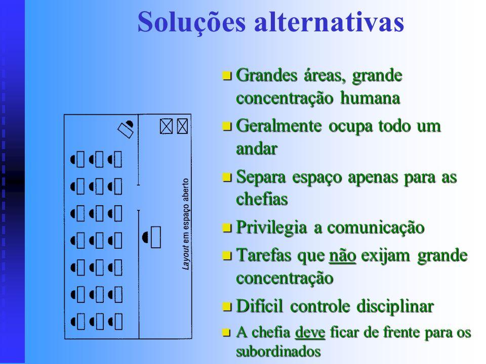 Soluções alternativas – Corredor Incentiva relações de grupo Incentiva relações de grupo Ideal para trabalho em pequenas equipes Ideal para trabalho e
