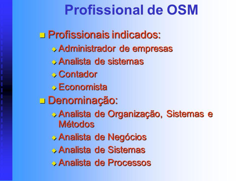 Estruturas da área de OSM Externa (consultoria) – – Vantagens: Visão imparcial dos problemas Ausência de favoritismo nas soluções Fácil caracterização
