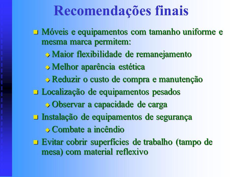 Recomendações finais Separar as áreas com ruídos Separar as áreas com ruídos Os funcionários devem ficar numa mesma direção Os funcionários devem fica