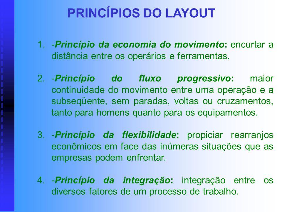 Layout corresponde ao arranjo dos diversos postos de trabalho nos espaços existentes na organização e envolve: a) preocupação de melhor adaptar as pes