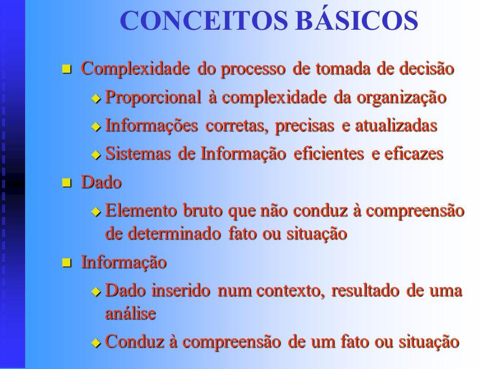 Profissional de OSM Profissionais indicados: Profissionais indicados: Administrador de empresas Administrador de empresas Analista de sistemas Analist