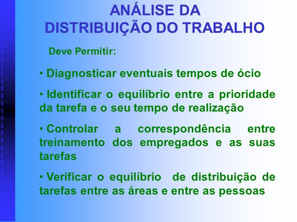 ESTUDO E ANÁLISE DO TRABALHO A B CD Passos Tarefa Atividade Processo Exemplo: Passos Conferência de assinatura e de saldo, Debitar valor na conta, etc