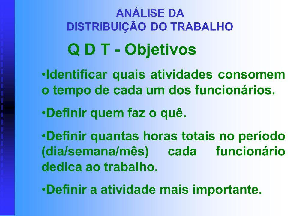 ANÁLISE DA DISTRIBUIÇÃO DO TRABALHO Q D T É a ferramenta que estabelece as tarefas efetuadas dentro de uma determinada área, especificando quanto temp