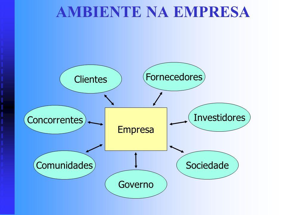 MODELO DA FÁBRICA