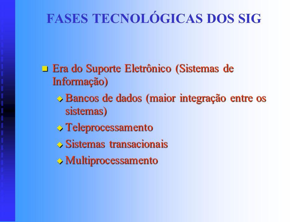FASES TECNOLÓGICAS DOS SIG Quatro fases: Era do Papel (Processamento de Dados) Era do Papel (Processamento de Dados) Sistemas estanques (apenas regist