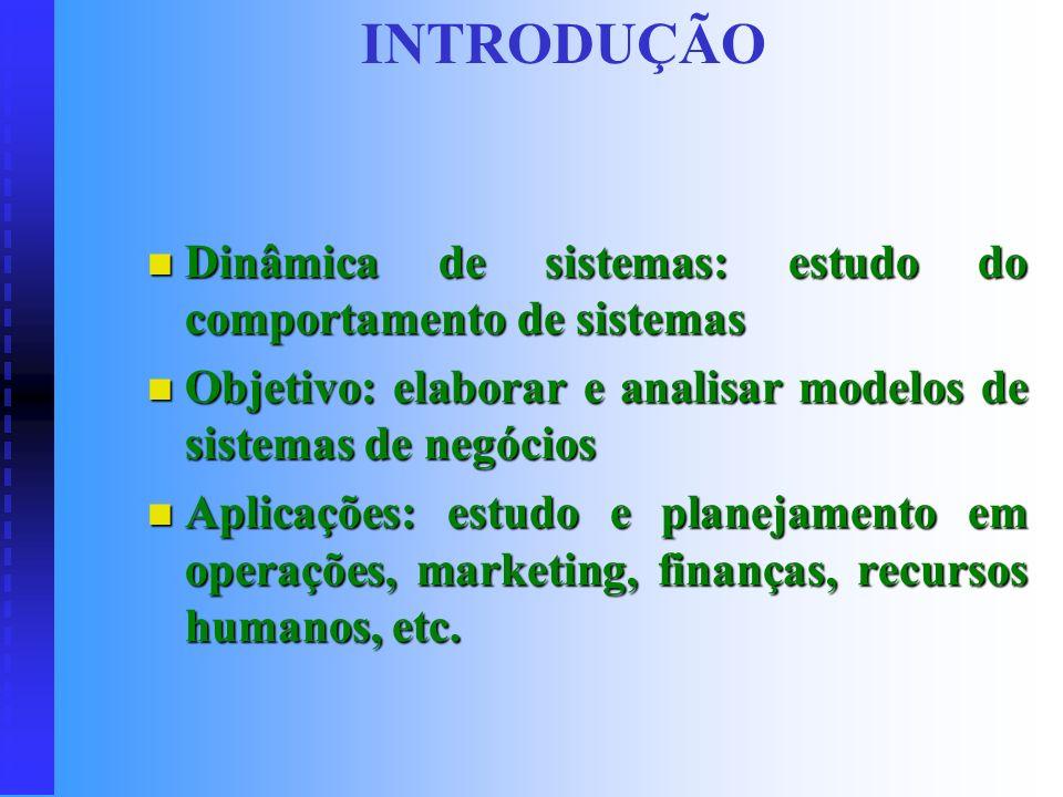 Dinâmica de Sistemas nas Organizações CICLOS CAUSAIS