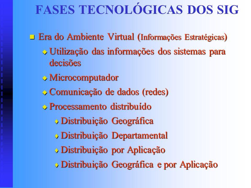 FASES TECNOLÓGICAS DOS SIG Era do Suporte Eletrônico (Sistemas de Informação) Era do Suporte Eletrônico (Sistemas de Informação) Bancos de dados (maio