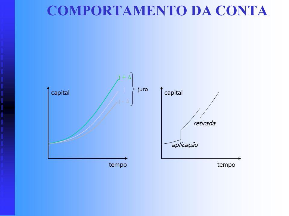 MODELO DA CONTA