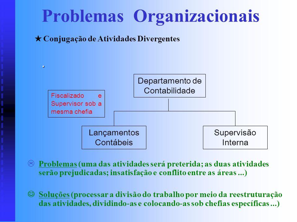 Falta ou Excesso de Delegação de Autoridade Falta ou Excesso de Delegação de Autoridade Problemas (Congestionamento do poder de decisão, excesso de pr