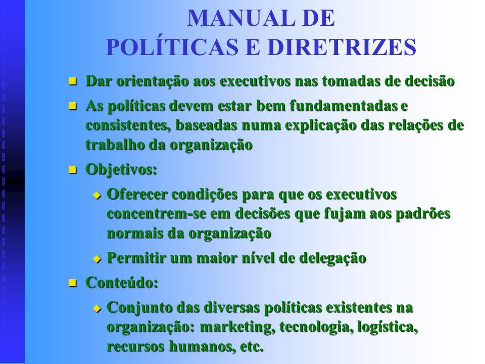 MANUAL DE FUNÇÕES Caracteriza os aspectos formais das relações entre as diferentes unidades organizacionais Caracteriza os aspectos formais das relaçõ