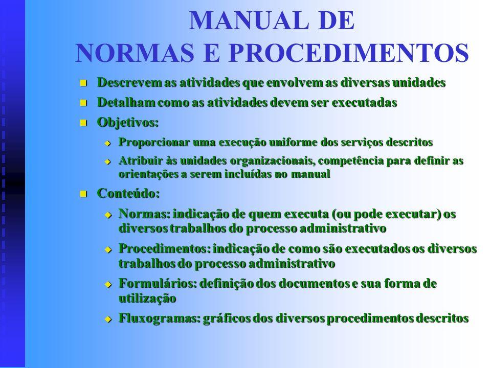 MANUAL DE INSTRUÇÕES ESPECIALIZADAS Agrupa normas e instruções de aplicação específica a determinada atividade ou tarefa Agrupa normas e instruções de