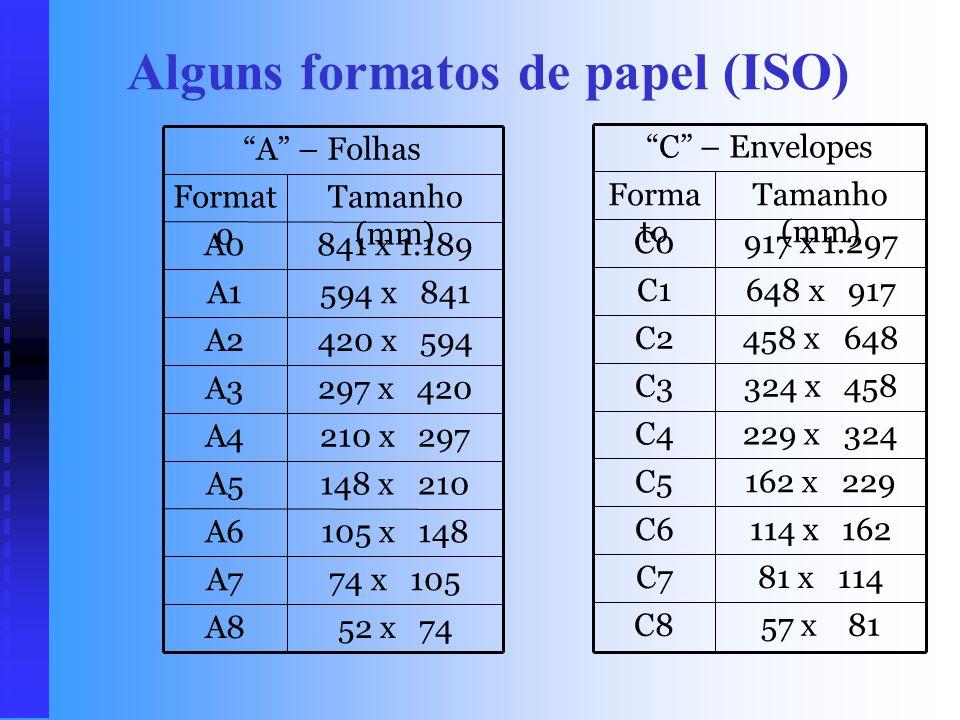 Elaboração de formulários Levantamento e análise das necessidades Levantamento e análise das necessidades Inventário dos formulários existentes Invent