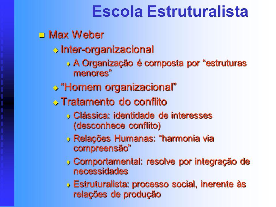 Escola Comportamental Estilo participativo de liderança Estilo participativo de liderança Autocontrole em oposição ao autoritarismo Autocontrole em op