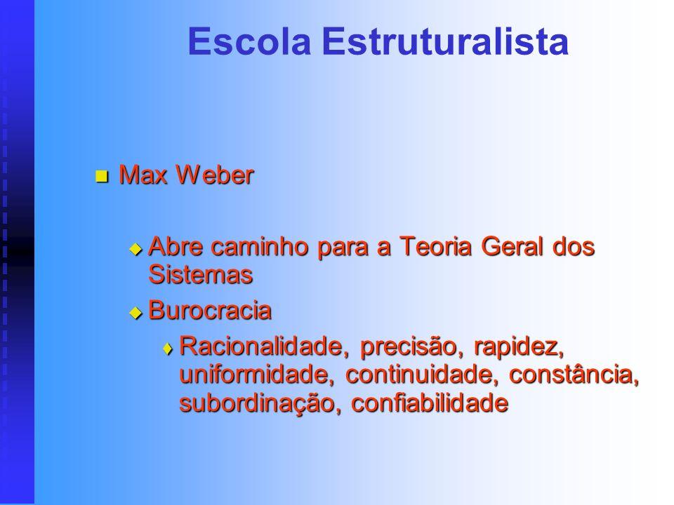 Escola Estruturalista Max Weber Max Weber Inter-organizacional Inter-organizacional A Organização é composta por estruturas menores A Organização é co