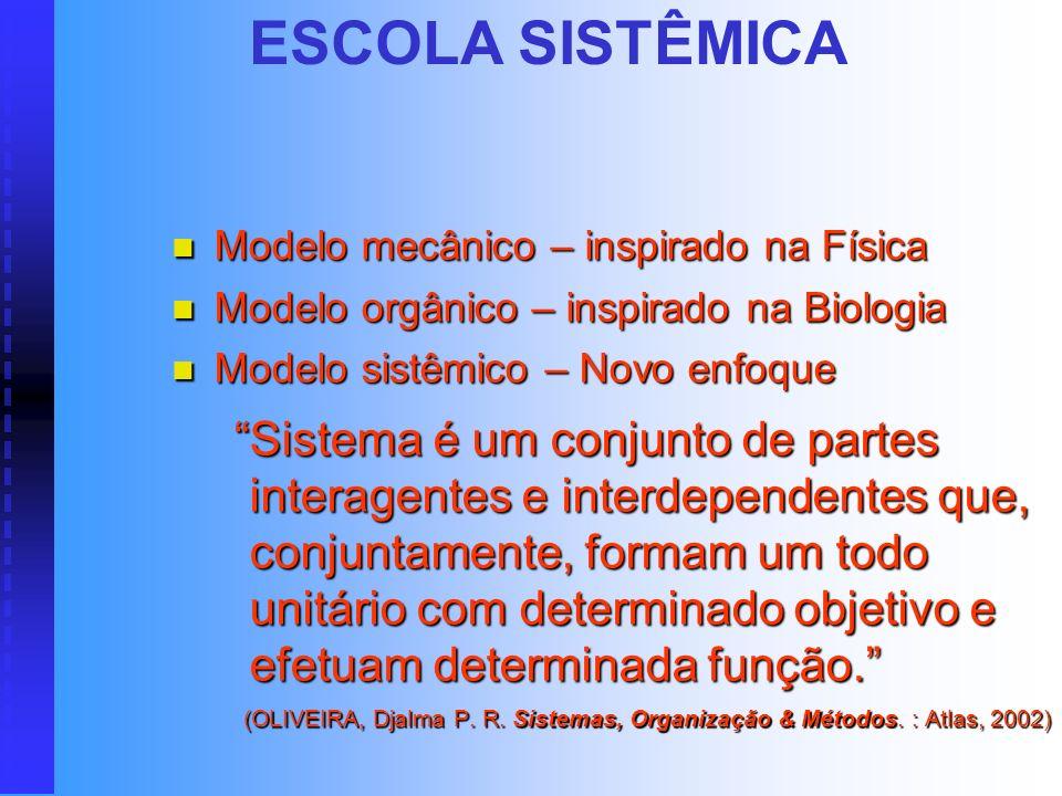 Escola Estruturalista Max Weber Max Weber Abre caminho para a Teoria Geral dos Sistemas Abre caminho para a Teoria Geral dos Sistemas Burocracia Buroc