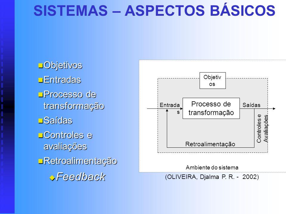 ESCOLA SISTÊMICA Modelo mecânico – inspirado na Física Modelo mecânico – inspirado na Física Modelo orgânico – inspirado na Biologia Modelo orgânico –