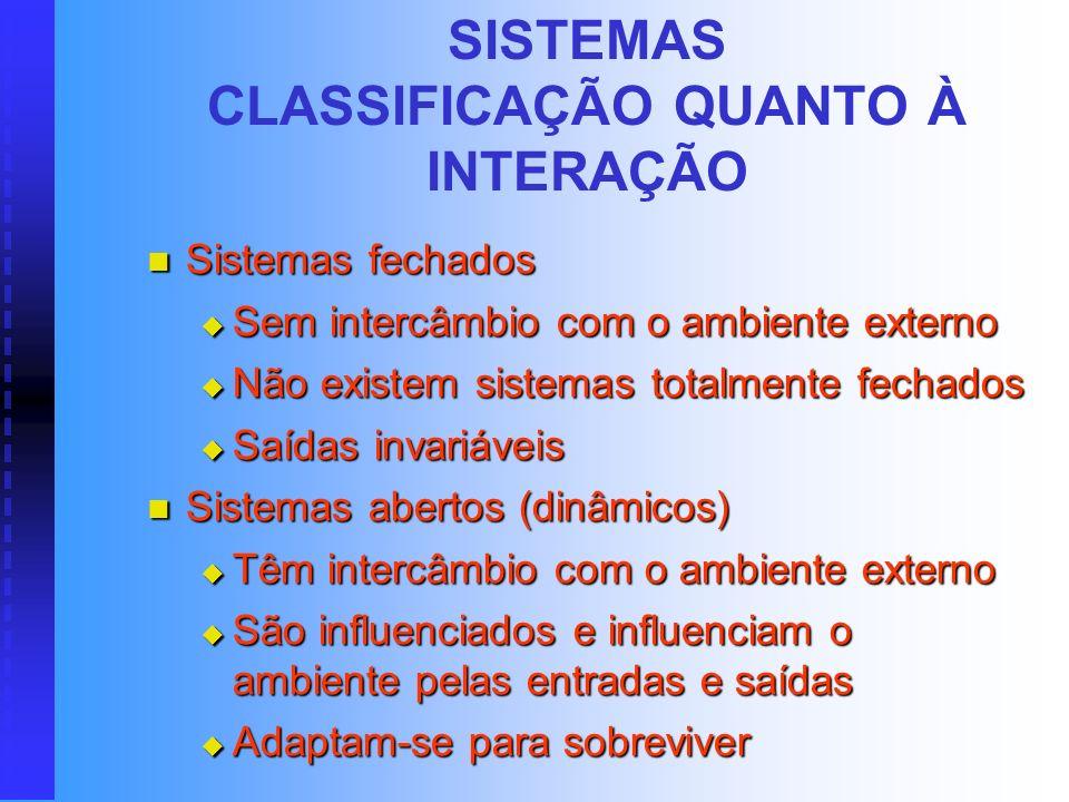 SISTEMAS – ASPECTOS BÁSICOS Ambiente do sistema Ambiente do sistema Conjunto de fatores que não pertencem ao sistema, mas : Conjunto de fatores que nã