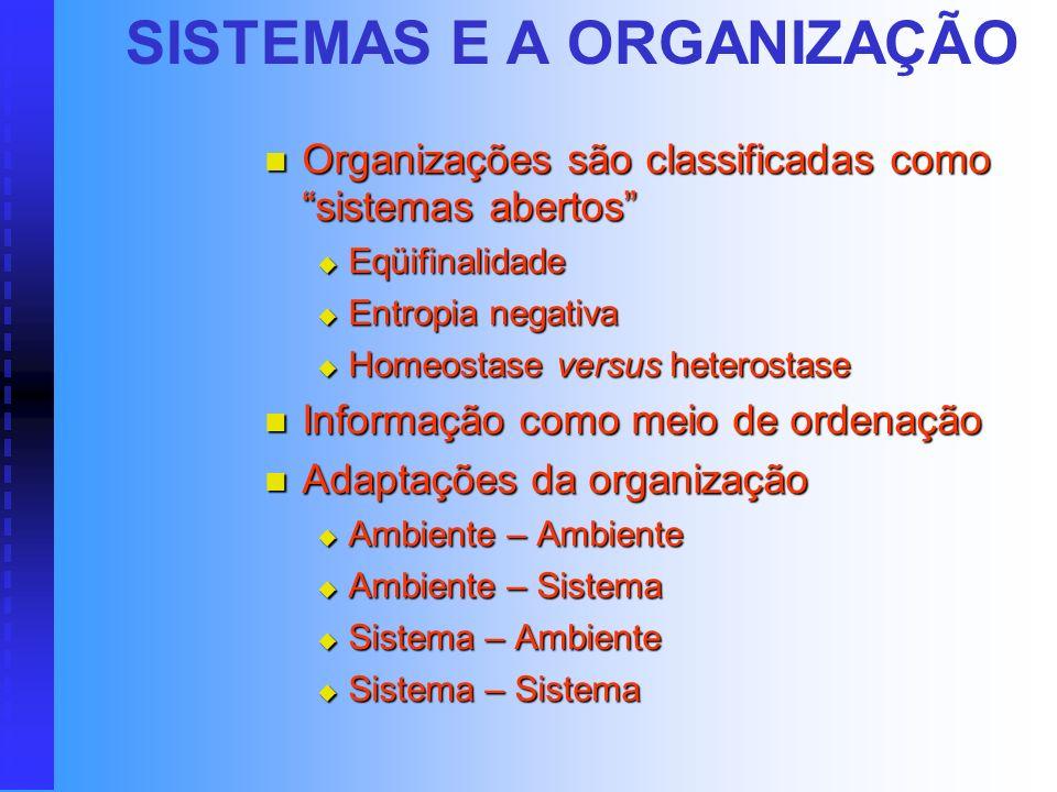 Sistemas segundo sua hierarquia: Sistema Sistema O que se está estudando no momento Subsistema Subsistema As partes identificadas que integram o siste