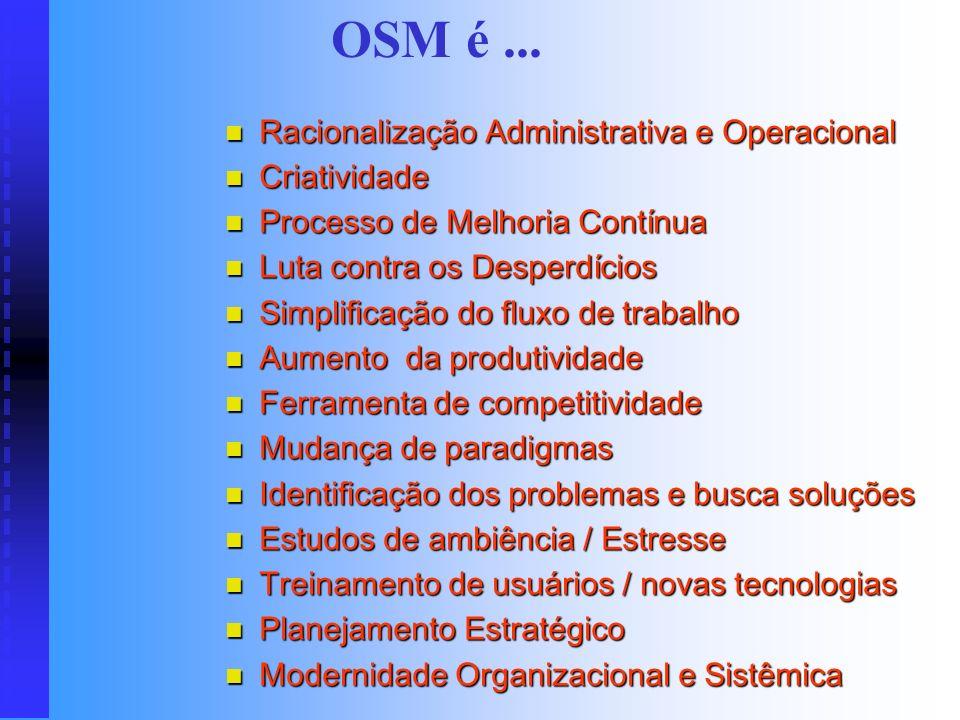 DENOMINAÇÕES USUAIS OSM Organização, Métodos e Qualidade Organização e Métodos Modernização Administrativa Análise Sistemas e Informações Desenvolvime