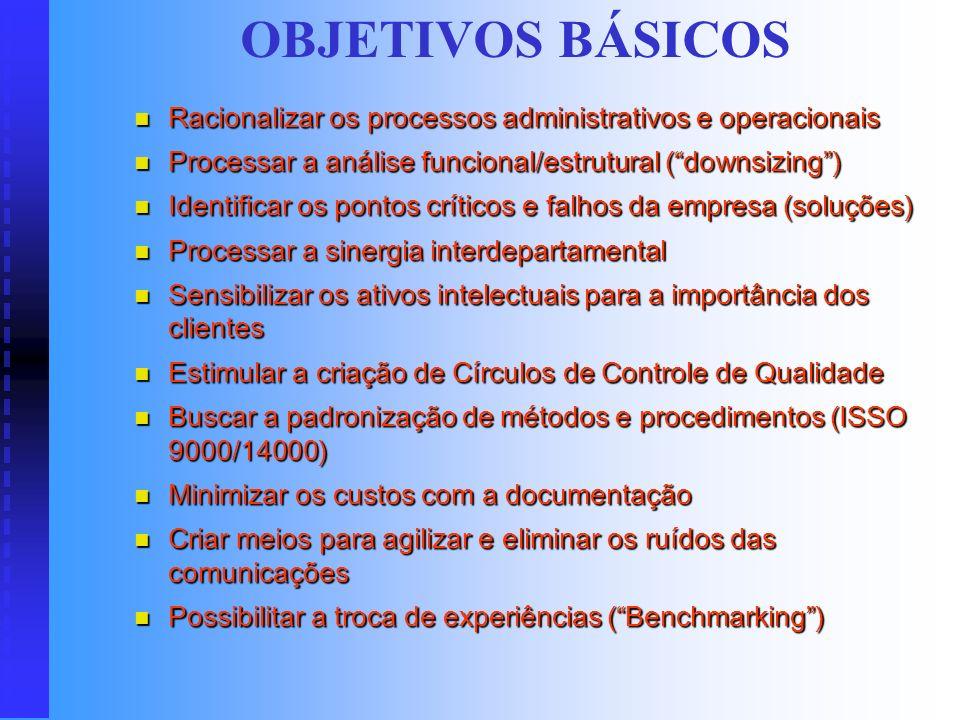 OSM é... Racionalização Administrativa e Operacional Racionalização Administrativa e Operacional Criatividade Criatividade Processo de Melhoria Contín