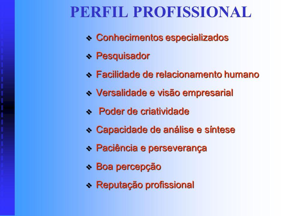 OBJETIVOS BÁSICOS Racionalizar os processos administrativos e operacionais Racionalizar os processos administrativos e operacionais Processar a anális
