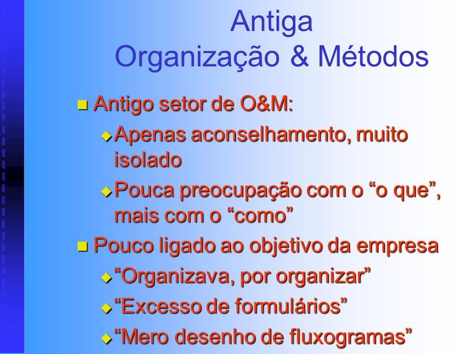 CONCEITOS O novo OSM é o desenvolvimento organizacional, que envolve a atuação do profissional como consultor em planos estratégicos, projetos de mudança organizacional, gestão de negócios, qualidade total e educação empresarial.
