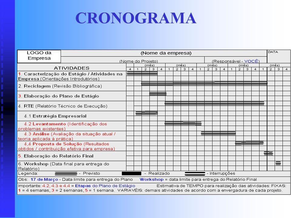 CRONOGRAMAConceito Cronograma é um gráfico que procura demonstrar o início e o término das diversas fases de um processo operacional, dentro das faixa