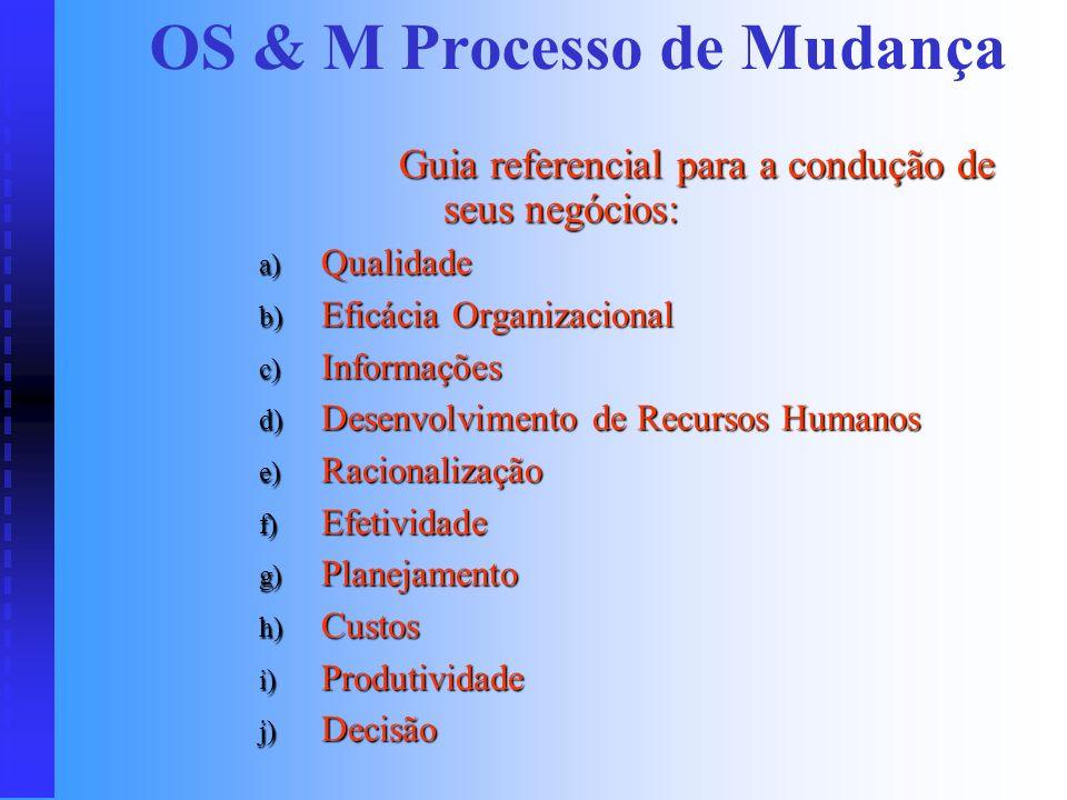 ELABORAR O CRONOGRAMA Conteúdo Programático Introdução ao Estudo de OSM Introdução ao Estudo de OSM Fundamentos de Organização Fundamentos de Organiza