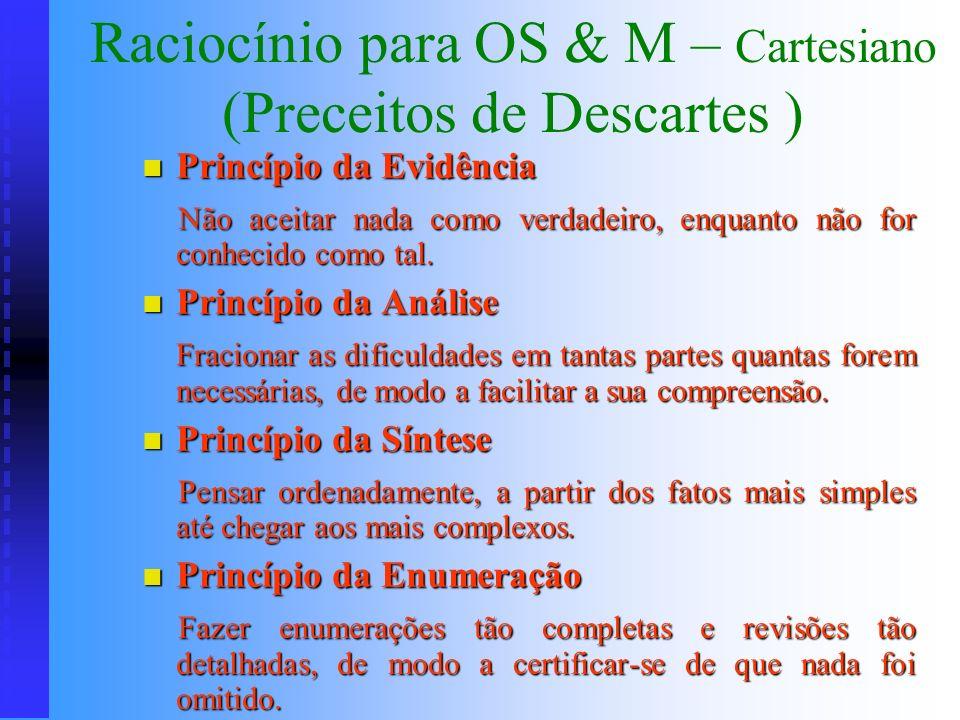 SISTEMAS DE CONTROLE Sistema Atual SistemaTradicional ENTRADA Contato/Pedido do Cliente PROCESSO DE TRANSFORMAÇÃO Pedido do Cliente SAÍDA Produto ou S