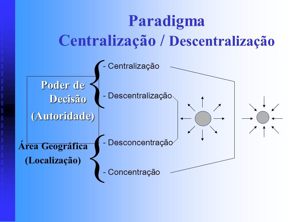 GRUPOS ESTRUTURAIS (DIREÇÃO) DIRETORIA SUPERIOR (QUASE-FIM) DEPARTAMENTO DE DISTRIBUIÇÃO DEPARTAMENTO DE ADMINISTRAÇÃO DEPARTAMENTO DE PRODUÇÃO (MEIO)