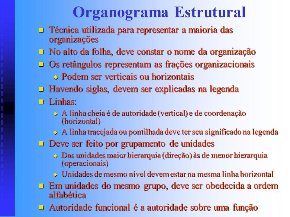 Significado dos componentes Divisão horizontal do trabalho Autoridade e hierarquia (cadeia de comando) Unidades de trabalho (cargos e departamentos) L