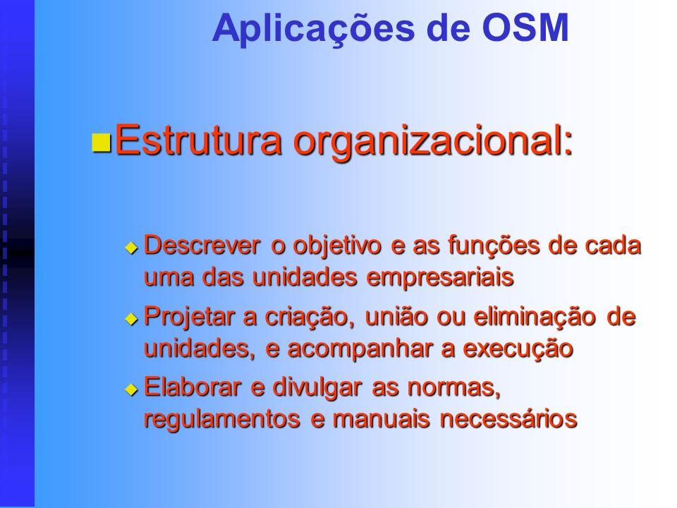Funções de OSM Pessoal: Pessoal: Racionalização na distribuição de tarefas Racionalização na distribuição de tarefas Ferramentas mais adequadas Ferram