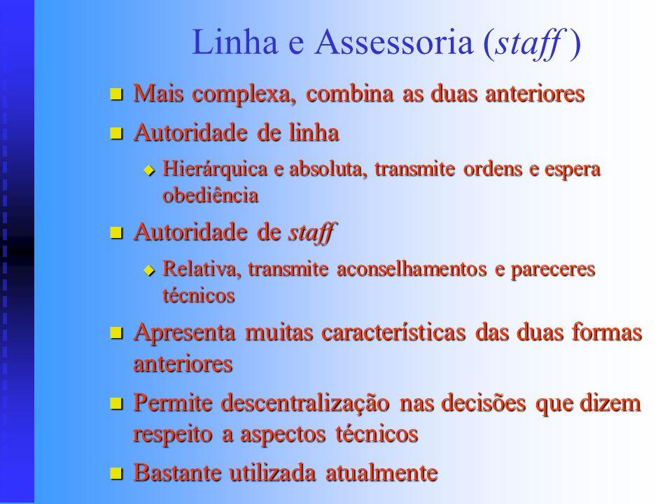 ESTRUTURA FUNCIONAL Oposta a estrutura linear Oposta a estrutura linear Autoridade funcional dividida Autoridade funcional dividida Vantagens: Vantage