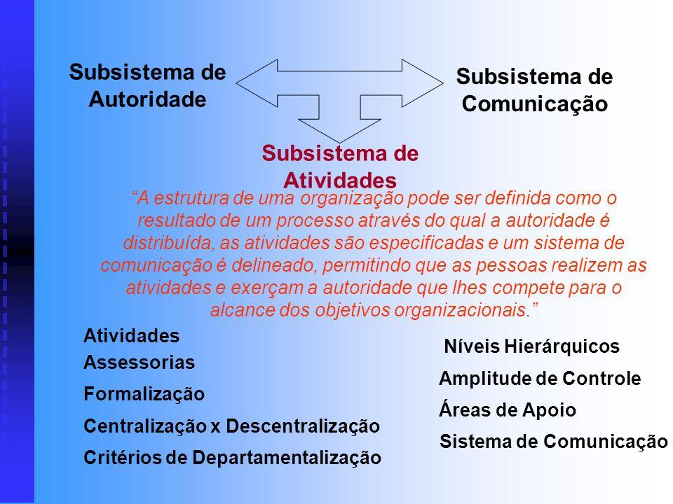 Comentários sobre linha e assessoria Duas formas de diferenciar: Duas formas de diferenciar: Razões para conflito entre linha e assessoria Razões para