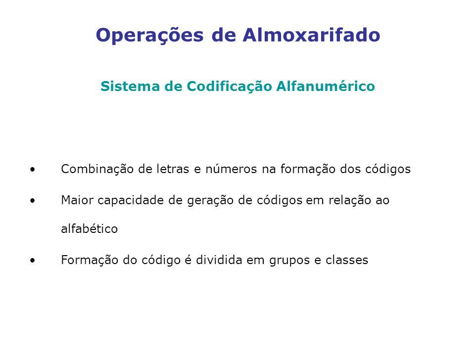 Operações de Almoxarifado Sistema de Codificação Alfanumérico Combinação de letras e números na formação dos códigos Maior capacidade de geração de códigos em relação ao alfabético Formação do código é dividida em grupos e classes