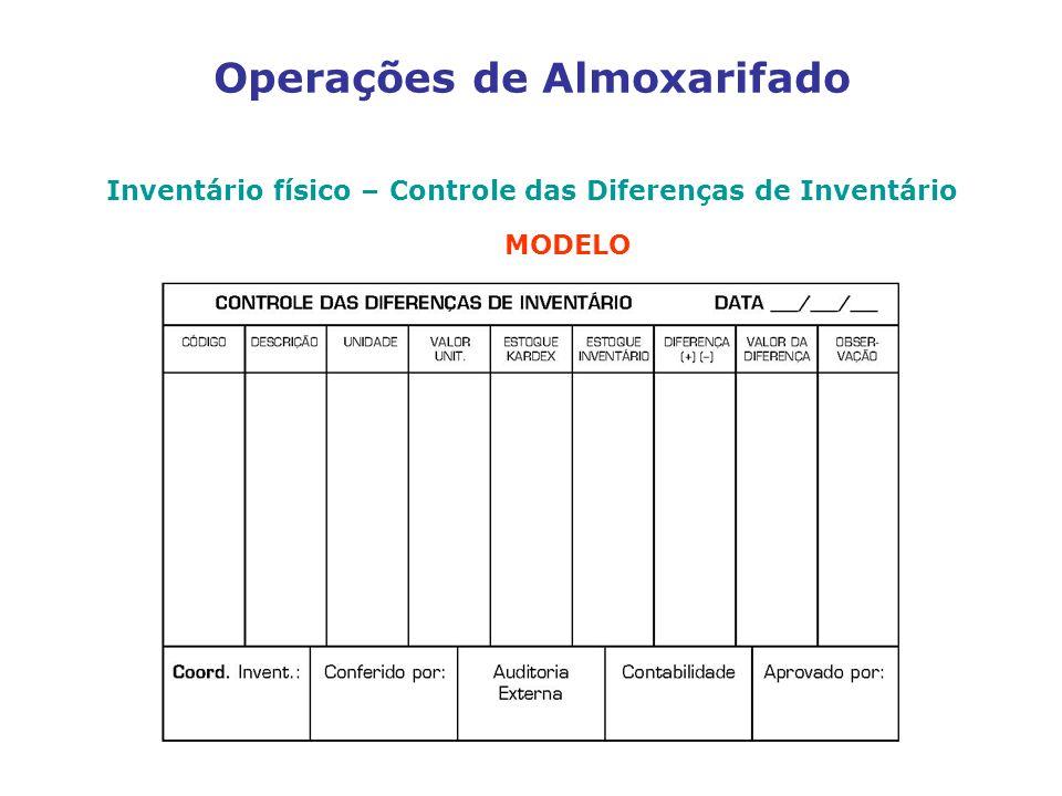 Operações de Almoxarifado Inventário físico – Controle das Diferenças de Inventário MODELO